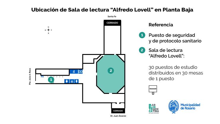 """Infografía Sala de lectura """"Alfredo Lovell"""""""